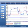 Argus Monitor 5.2.05 screenshot