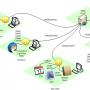 DavMail for Mac OS X 5.5.0 B3293 screenshot