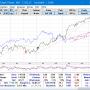 DAXA-Chart Privat 15.0 screenshot