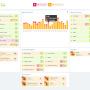 NetCrunch Suite 11.0.3 screenshot