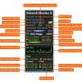 Network Monitor II 27.9 screenshot