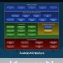 PPT Remote 1.1.3 screenshot